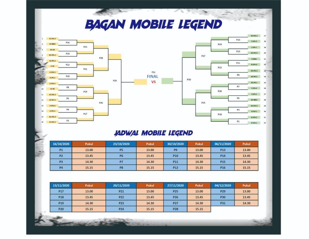 Bagan Pertandingan Mobile Legend